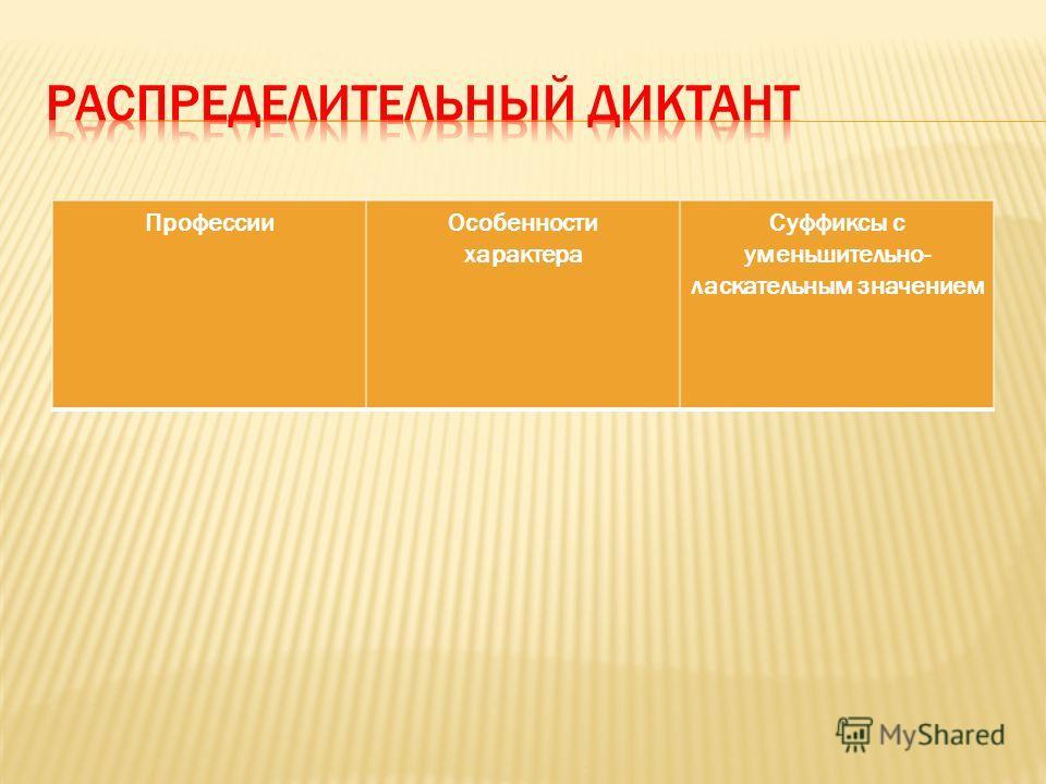 ПрофессииОсобенности характера Суффиксы с уменьшительно- ласкательным значением