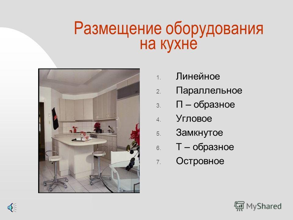 Оптимальный фронт кухонного оборудования Хранилище продуктов Подготовительный рабочий стол Мойка Разделочный стол Очаг Сервировочный стол
