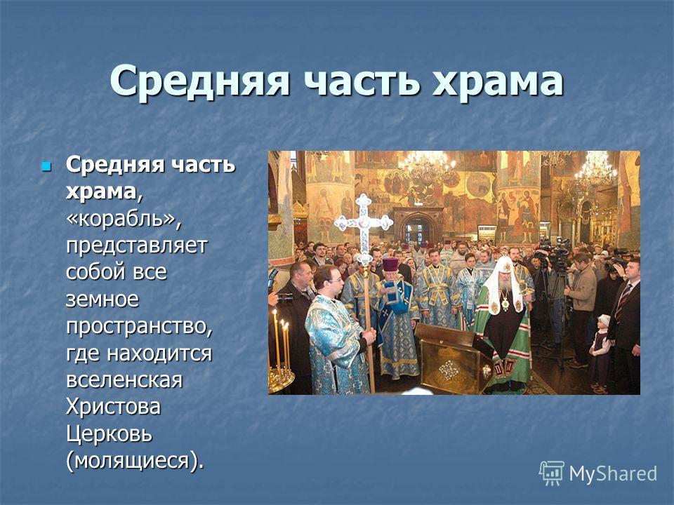Средняя часть храма Средняя часть храма, «корабль», представляет собой все земное пространство, где находится вселенская Христова Церковь (молящиеся). Средняя часть храма, «корабль», представляет собой все земное пространство, где находится вселенска