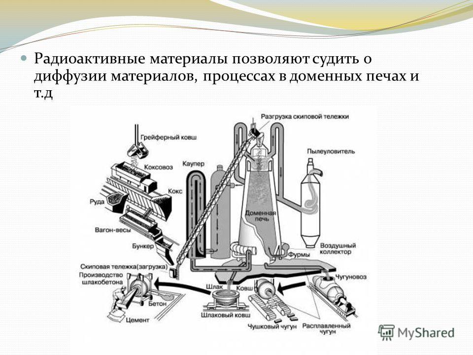 Радиоактивные материалы позволяют судить о диффузии материалов, процессах в доменных печах и т.д