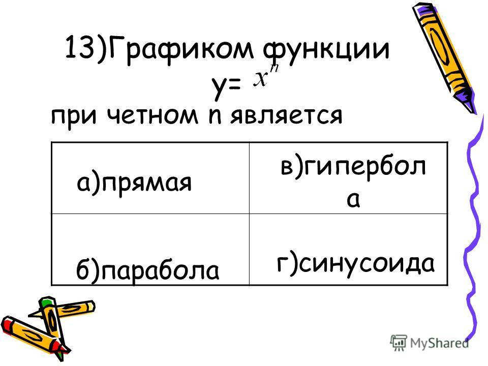 13)Графиком функции y= при четном n является а)прямая б)парабола в)гипербол а г)синусоида