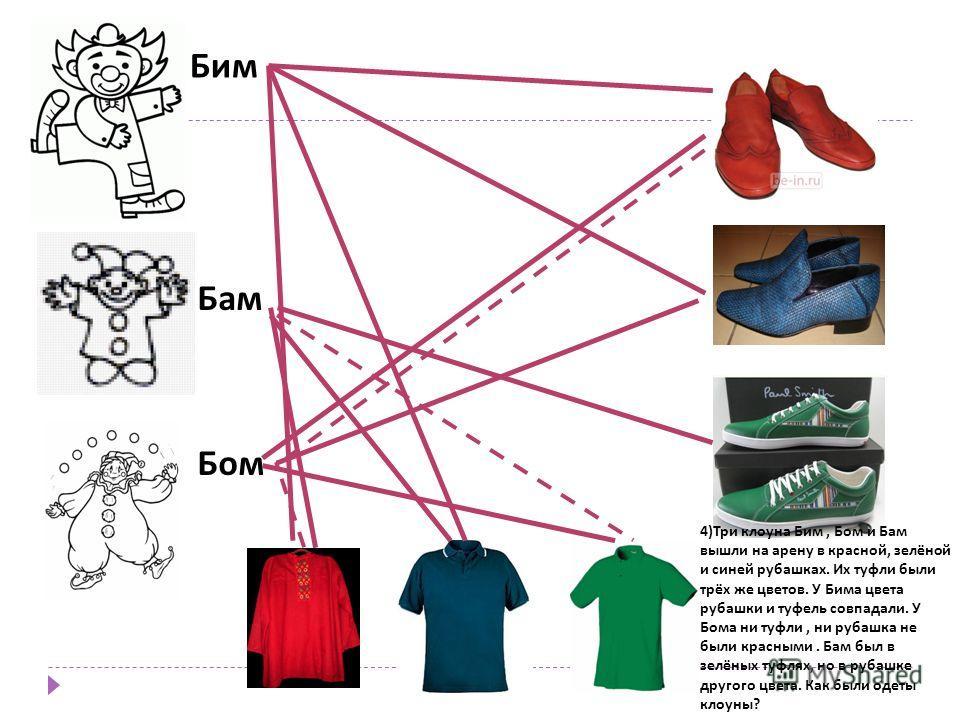 Бим Бом Бам 4) Три клоуна Бим, Бом и Бам вышли на арену в красной, зелёной и синей рубашках. Их туфли были трёх же цветов. У Бима цвета рубашки и туфель совпадали. У Бома ни туфли, ни рубашка не были красными. Бам был в зелёных туфлях, но в рубашке д