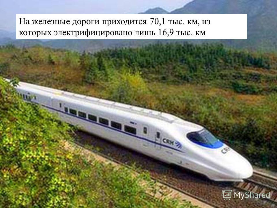 На железные дороги приходится 70,1 тыс. км, из которых электрифицировано лишь 16,9 тыс. км
