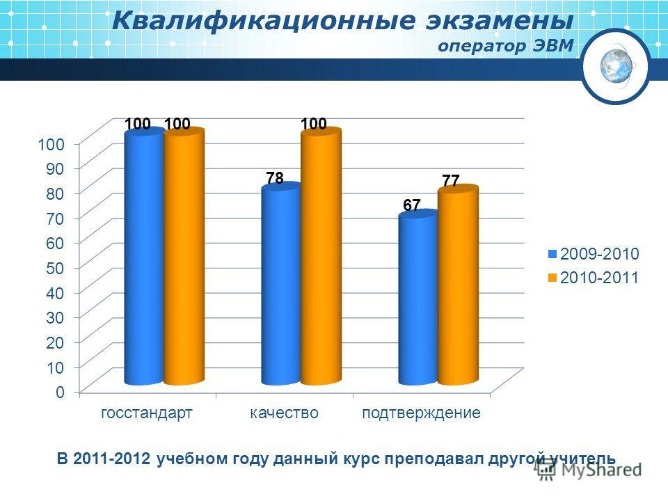 Квалификационные экзамены оператор ЭВМ В 2011-2012 учебном году данный курс преподавал другой учитель