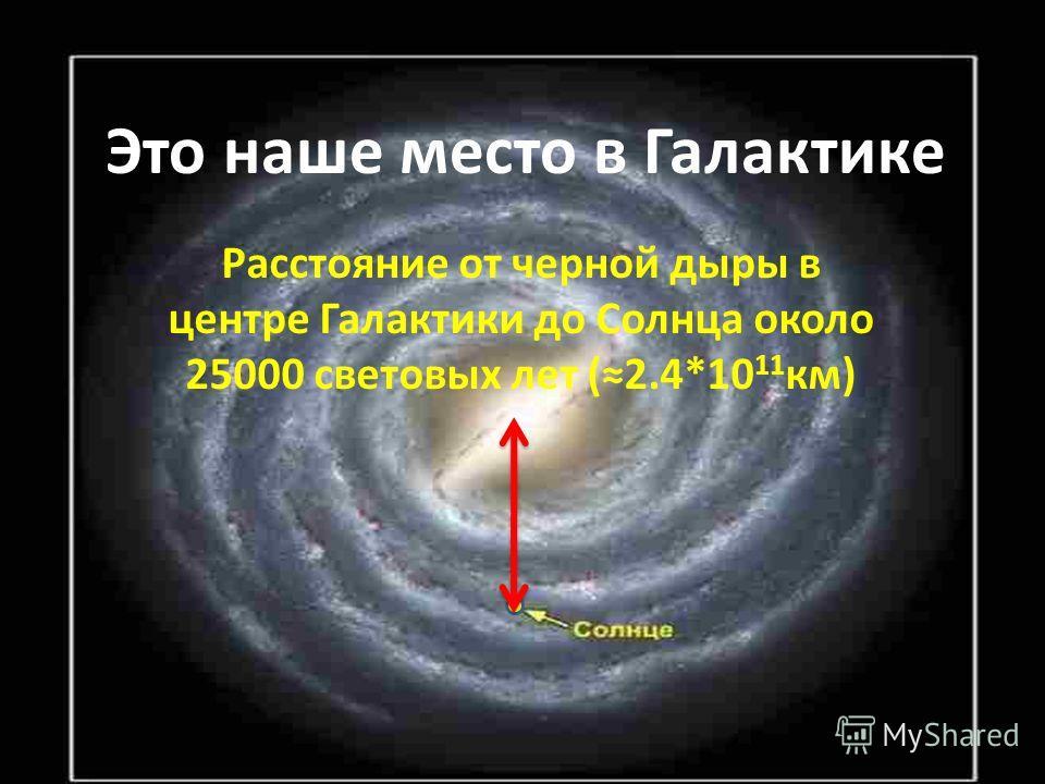 Это наше место в Галактике Расстояние от черной дыры в центре Галактики до Солнца около 25000 световых лет (2.4*10 11 км)