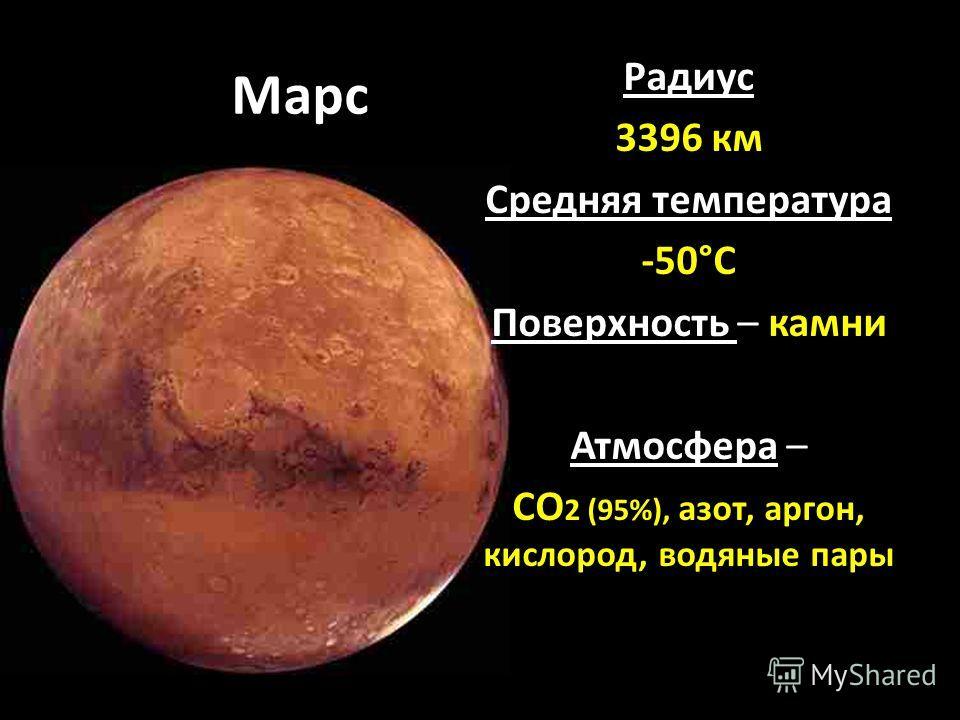 Марс Радиус 3396 км Средняя температура -50°С Поверхность – камни Атмосфера – СО 2 (95%), азот, аргон, кислород, водяные пары