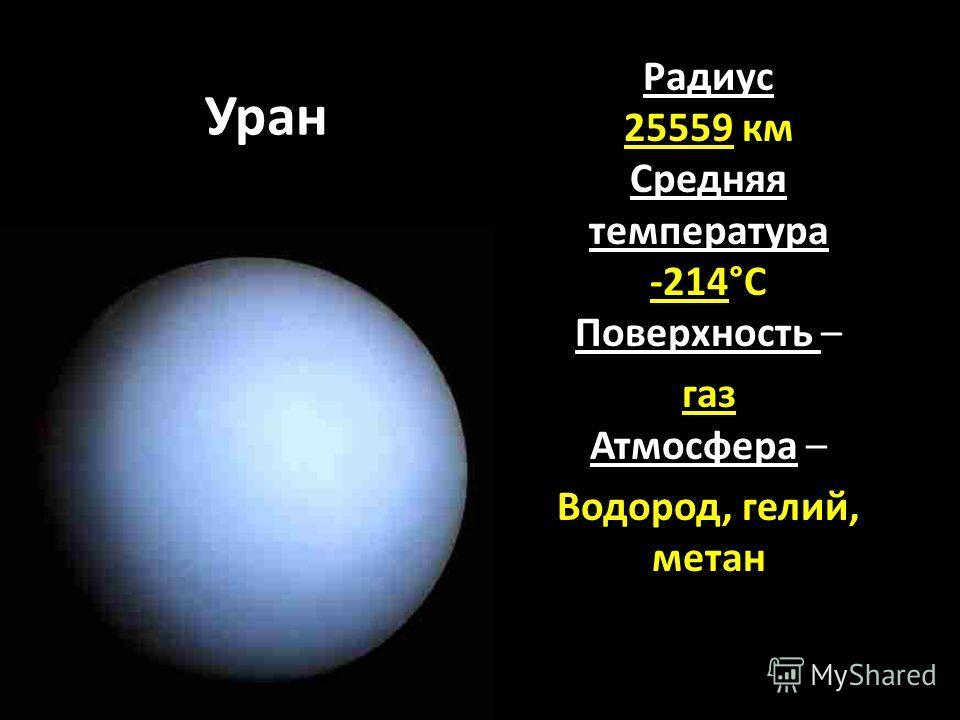 Уран Радиус 25559 км Средняя температура -214°С Поверхность – газ Атмосфера – Водород, гелий, метан