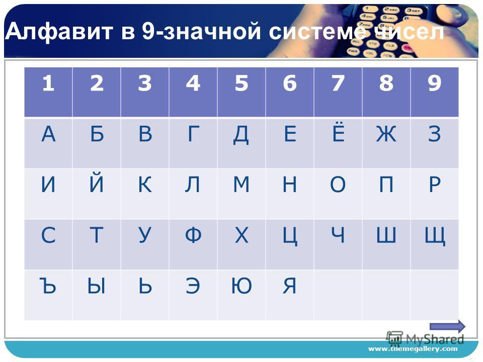 www.themegallery.com Алфавит в 9-значной системе чисел 123456789 АБВГДЕЁЖЗ ИЙКЛМНОПР СТУФХЦЧШЩ ЪЫЬЭЮЯ
