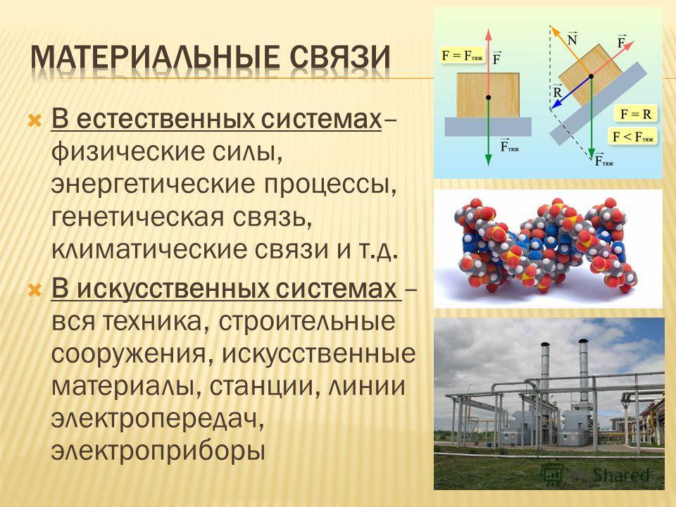 В естественных системах– физические силы, энергетические процессы, генетическая связь, климатические связи и т.д. В искусственных системах – вся техника, строительные сооружения, искусственные материалы, станции, линии электропередач, электроприборы