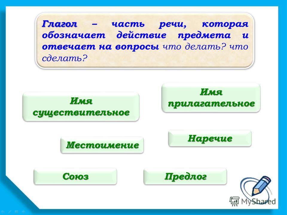 Глагол Глагол – часть речи, которая обозначает действие предмета и отвечает на вопросы что делать? что сделать? Имя существительное Имя прилагательное МестоимениеМестоимение НаречиеНаречие ПредлогПредлогСоюзСоюз