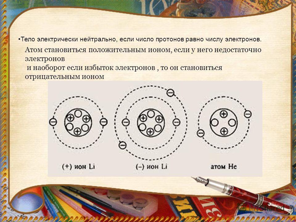 Тело электрически нейтрально, если число протонов равно числу электронов. Атом становиться положительным ионом, если у него недостаточно электронов и наоборот если избыток электронов, то он становиться отрицательным ионом
