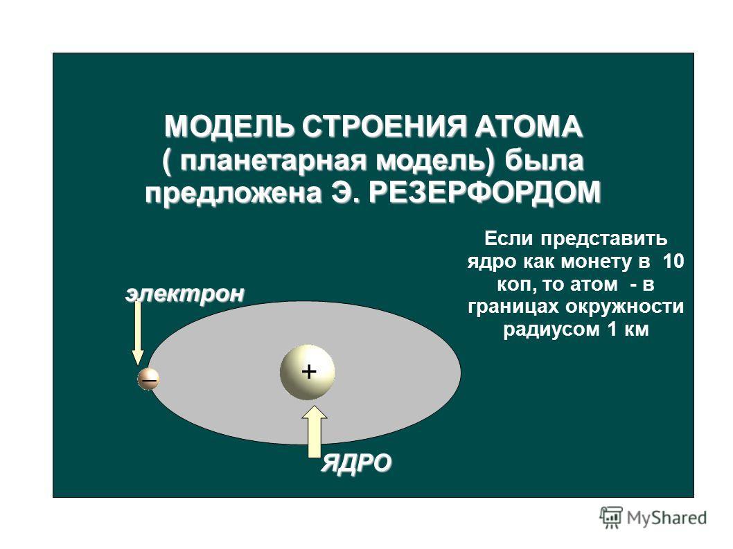 МОДЕЛЬ СТРОЕНИЯ АТОМА ( планетарная модель) была предложена Э. РЕЗЕРФОРДОМ + _ ЯДРО электрон Если представить ядро как монету в 10 коп, то атом - в границах окружности радиусом 1 км