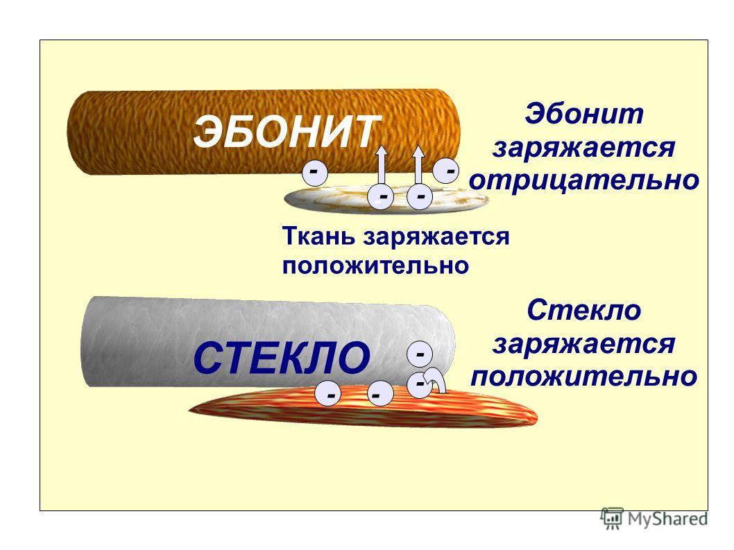 ЭБОНИТ - - _ - Эбонит заряжается отрицательно Ткань заряжается положительно СТЕКЛО ---- - Стекло заряжается положительно