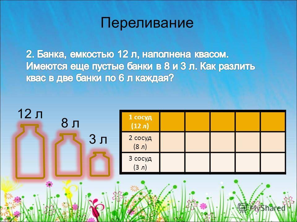 Переливание 12 л 8 л 3 л 1 сосуд (12 л) 2 сосуд (8 л) 3 сосуд (3 л)