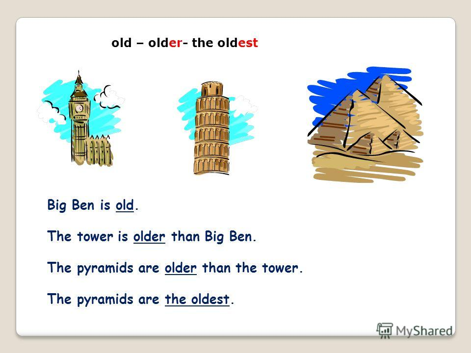 Big Ben is old. The tower is older than Big Ben. The pyramids are older than the tower. The pyramids are the oldest. old – older- the oldest