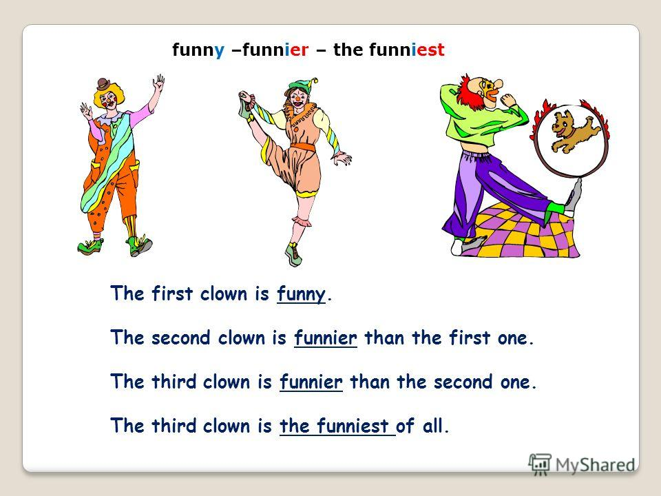 funny –funnier – the funniest The first clown is funny. The second clown is funnier than the first one. The third clown is funnier than the second one. The third clown is the funniest of all.