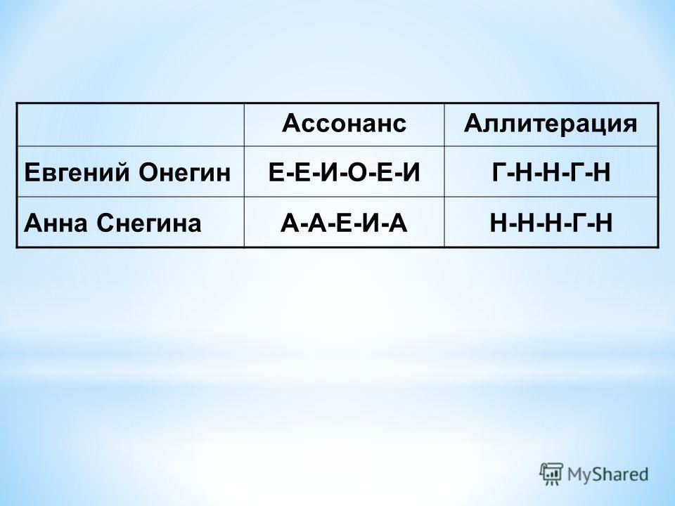 АссонансАллитерация Евгений ОнегинЕ-Е-И-О-Е-ИГ-Н-Н-Г-Н Анна СнегинаА-А-Е-И-АН-Н-Н-Г-Н