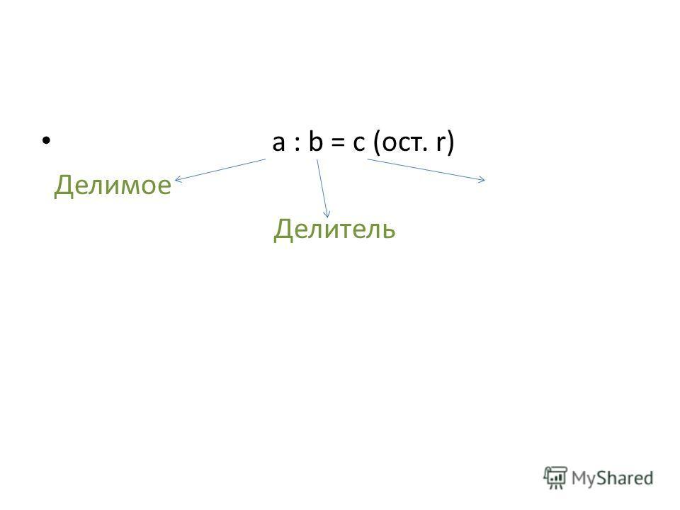 а : b = c (ост. r) Делимое Делитель
