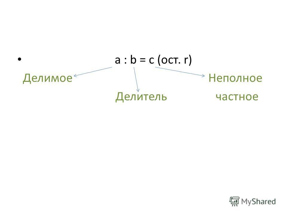 а : b = c (ост. r) Делимое Неполное Делитель частное