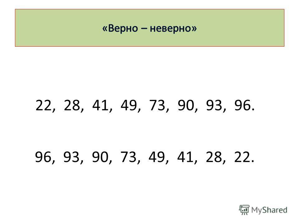 22, 28, 41, 49, 73, 90, 93, 96. 96, 93, 90, 73, 49, 41, 28, 22.