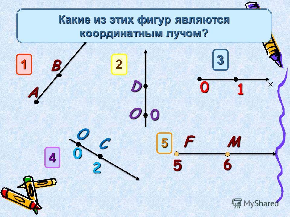 1 А В 3 O 4 0 C 2 2 D O 0 5 5 6FM Какие из этих фигур являются координатным лучом? Какие из этих фигур являются координатным лучом? 10 Х