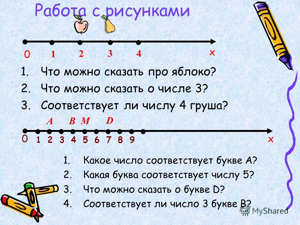 Работа с рисунками 1.Что можно сказать про яблоко? 2.Что можно сказать о числе 3? 3.Соответствует ли числу 4 груша? 1 2 34 123456789 АB M D 1.Какое число соответствует букве А? 2.Какая буква соответствует числу 5? 3.Что можно сказать о букве D? 4.Соо