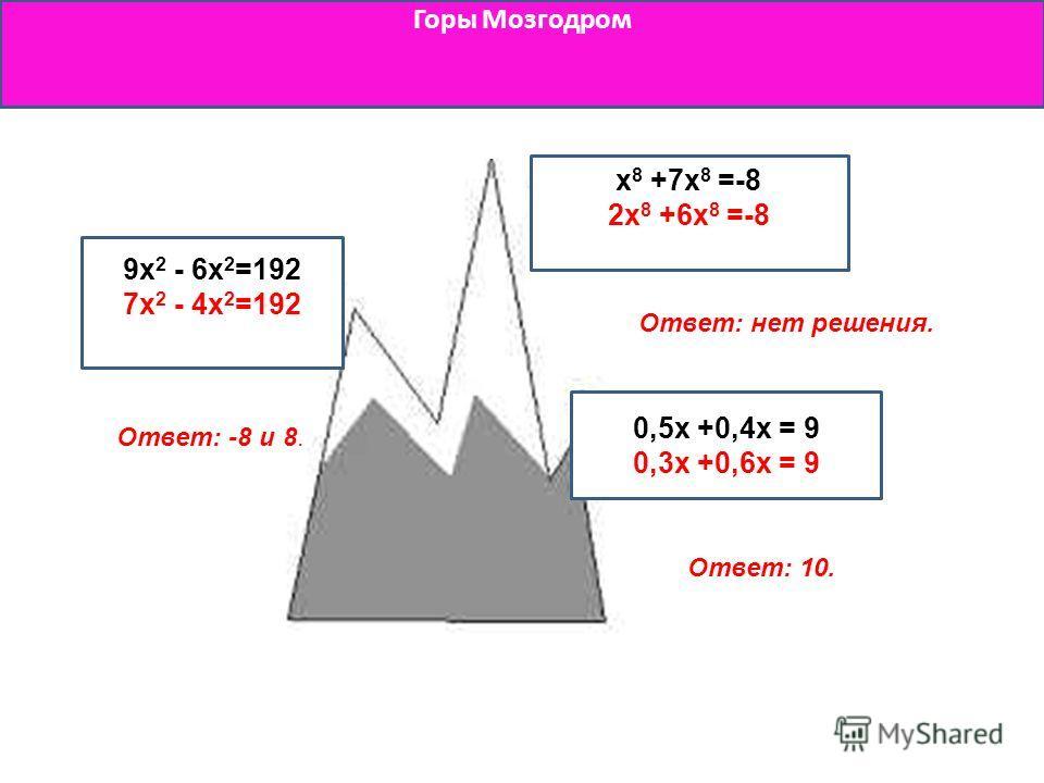 Горы Мозгодром x 8 +7x 8 =-8 2x 8 +6x 8 =-8 0,5x +0,4x = 9 0,3x +0,6x = 9 9x 2 - 6x 2 =192 7x 2 - 4x 2 =192 Ответ: -8 и 8. Ответ: нет решения. Ответ: 10.