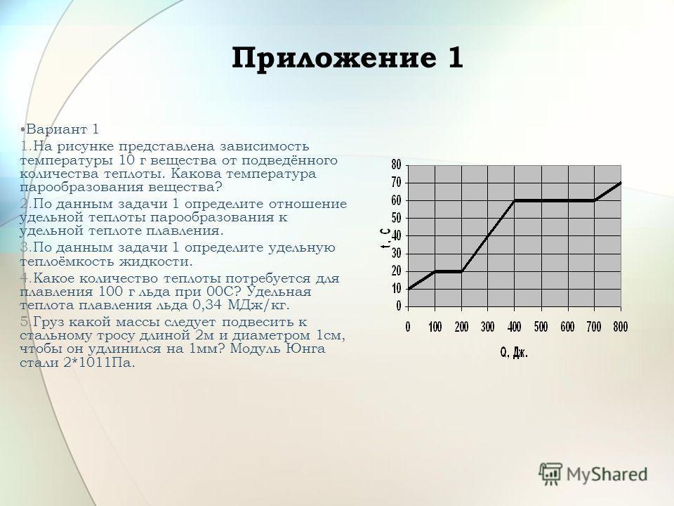 Приложение 1 Вариант 1 1.На рисунке представлена зависимость температуры 10 г вещества от подведённого количества теплоты. Какова температура парообразования вещества? 2.По данным задачи 1 определите отношение удельной теплоты парообразования к удель