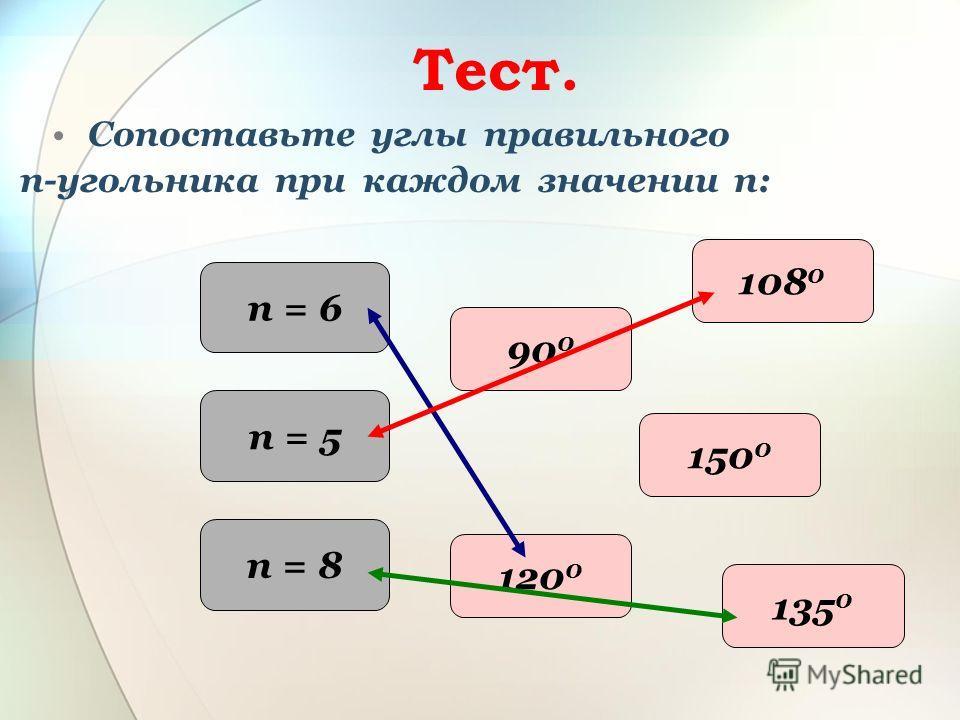Тест. Сопоставьте углы правильного п-угольника при каждом значении п: п = 6 п = 5 п = 8 120 0 108 0 150 0 90 0 135 0