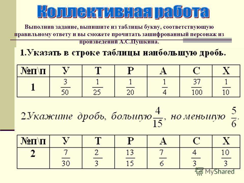 Выполнив задание, выпишите из таблицы букву, соответствующую правильному ответу и вы сможете прочитать зашифрованный персонаж из произведений А.С.Пушкина.