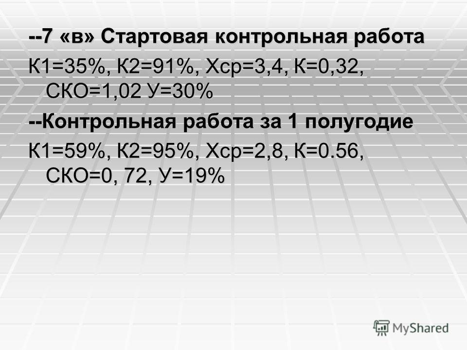 --7 «в» Стартовая контрольная работа К1=35%, К2=91%, Хср=3,4, К=0,32, СКО=1,02 У=30% --Контрольная работа за 1 полугодие К1=59%, К2=95%, Хср=2,8, К=0.56, СКО=0, 72, У=19%