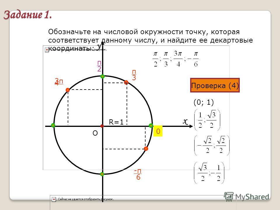 х у Задание 1. О R=1 0 Обозначьте на числовой окружности точку, которая соответствует данному числу, и найдите ее декартовые координаты: π 2 Проверка (4) (0; 1) π 3 3π3π 4 -π-π 6