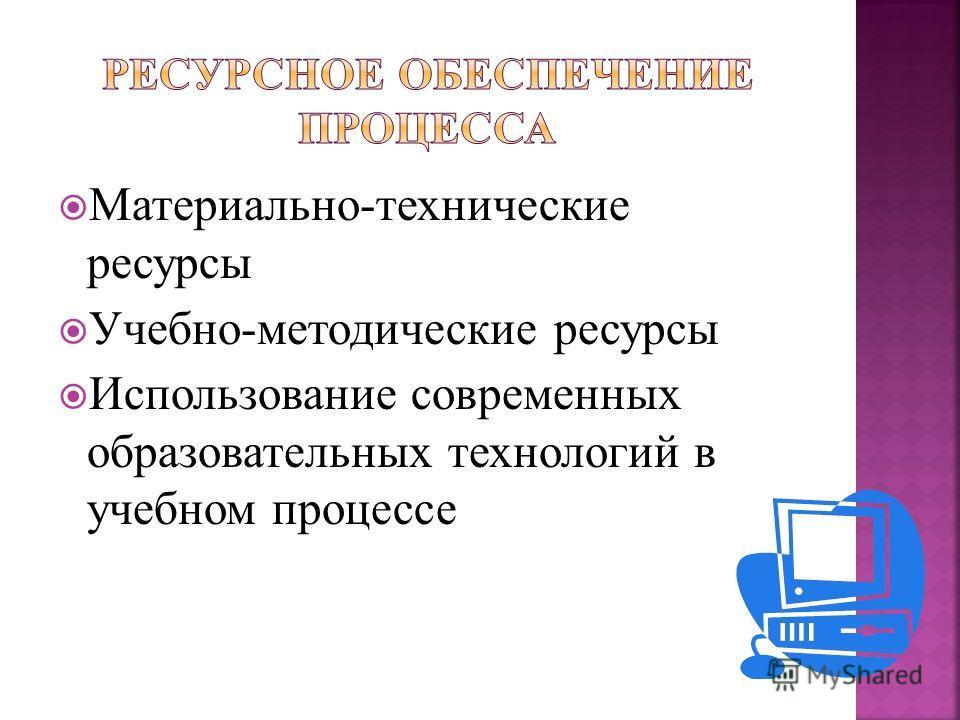 Материально-технические ресурсы Учебно-методические ресурсы Использование современных образовательных технологий в учебном процессе
