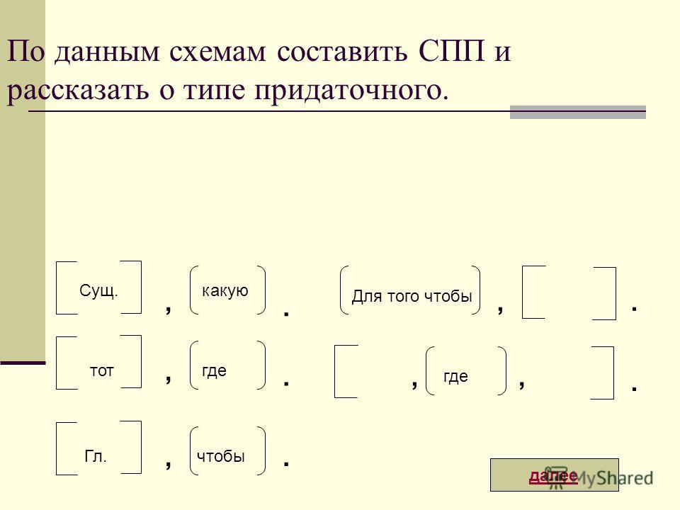 По данным схемам составить СПП и рассказать о типе придаточного. Сущ.какую тотгде Гл.чтобы,,,... Для того чтобы где,,,.. далее