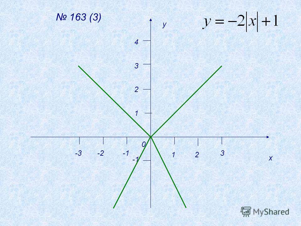 163 (3) y x 0 -3-23 21 4 3 1 2