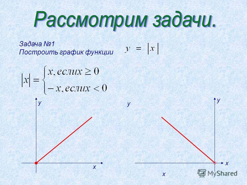 Задача 1 Построить график функции у х у х у х