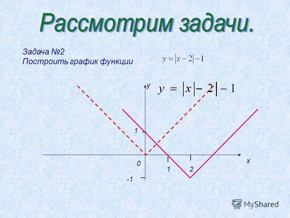Задача 2 Построить график функции у х 1 12 0