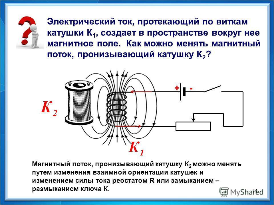 14 Электрический ток, протекающий по виткам катушки К 1, создает в пространстве вокруг нее магнитное поле. Как можно менять магнитный поток, пронизывающий катушку К 2 ? Магнитный поток, пронизывающий катушку К 2 можно менять путем изменения взаимной