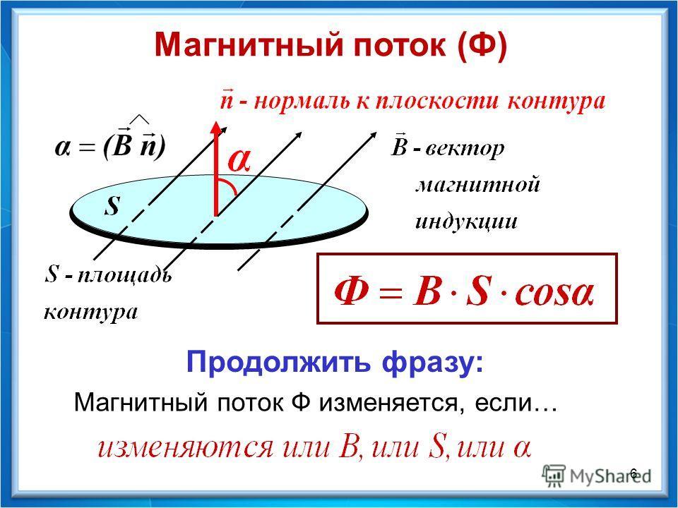 Магнитный поток (Ф) Продолжить фразу: Магнитный поток Ф изменяется, если… 6