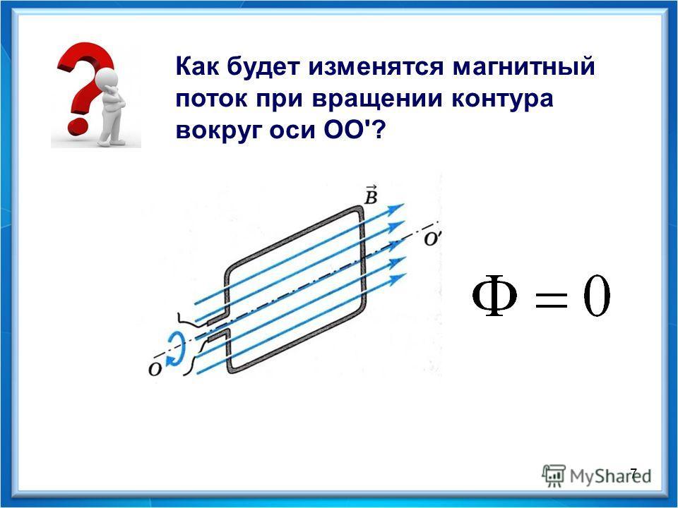 Как будет изменятся магнитный поток при вращении контура вокруг оси ОО'? 7