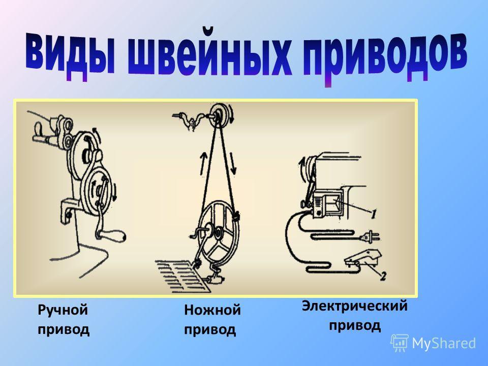 Электрический привод Ножной привод Ручной привод
