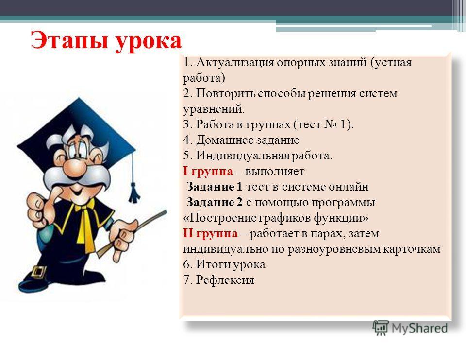 Этапы урока 1. Актуализация опорных знаний (устная работа) 2. Повторить способы решения систем уравнений. 3. Работа в группах (тест 1). 4. Домашнее задание 5. Индивидуальная работа. I группа – выполняет Задание 1 тест в системе онлайн Задание 2 с пом