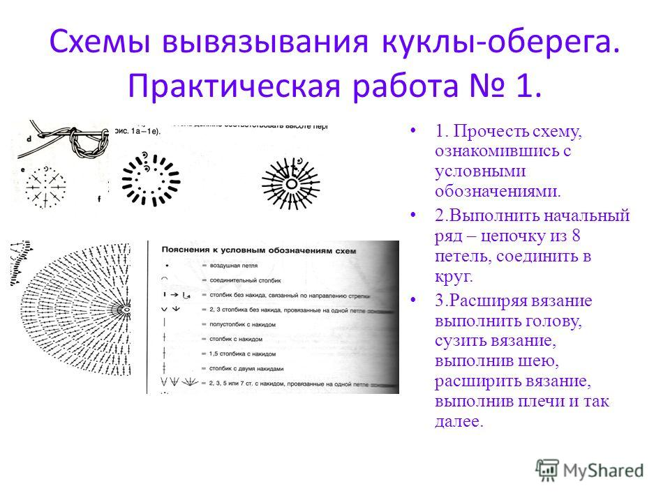 Схемы вывязывания куклы-оберега. Практическая работа 1. 1. Прочесть схему, ознакомившись с условными обозначениями. 2.Выполнить начальный ряд – цепочку из 8 петель, соединить в круг. 3.Расширяя вязание выполнить голову, сузить вязание, выполнив шею,
