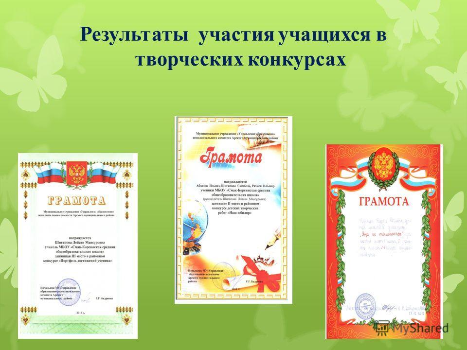 Результаты участия учащихся в творческих конкурсах