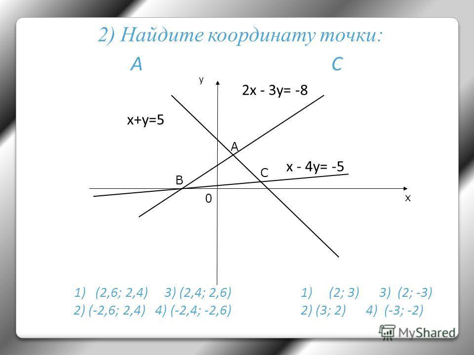 2) Найдите координату точки: 1) (2,6; 2,4) 3) (2,4; 2,6) 1) (2; 3) 3) (2; -3) 2) (-2,6; 2,4) 4) (-2,4; -2,6) 2) (3; 2) 4) (-3; -2) А С y 2x - 3y= -8 x+y=5 x - 4y= -5 x A B C 0
