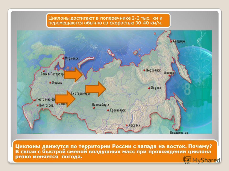 Циклоны движутся по территории России с запада на восток. Почему? В связи с быстрой сменой воздушных масс при прохождении циклона резко меняется погода. Циклоны достигают в поперечнике 2-3 тыс. км и перемещаются обычно со скоростью 30-40 км/ч.