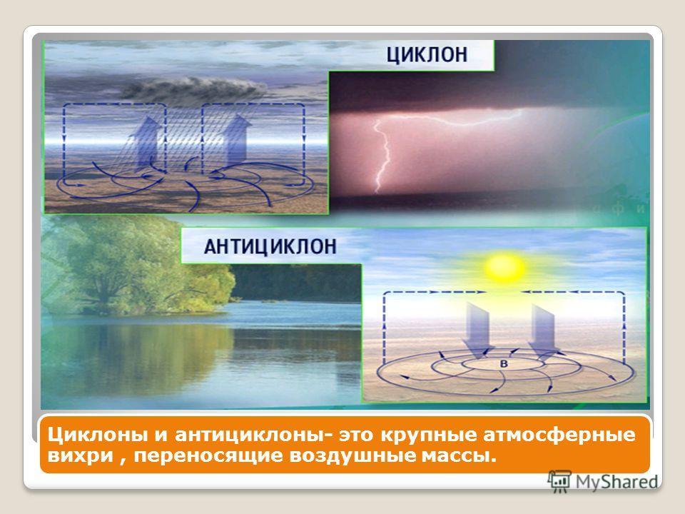 Циклоны и антициклоны- это крупные атмосферные вихри, переносящие воздушные массы.
