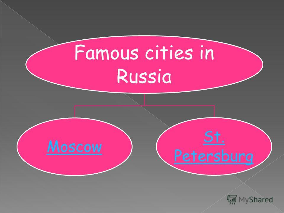 Famous cities in Russia Moscow St. Petersburg