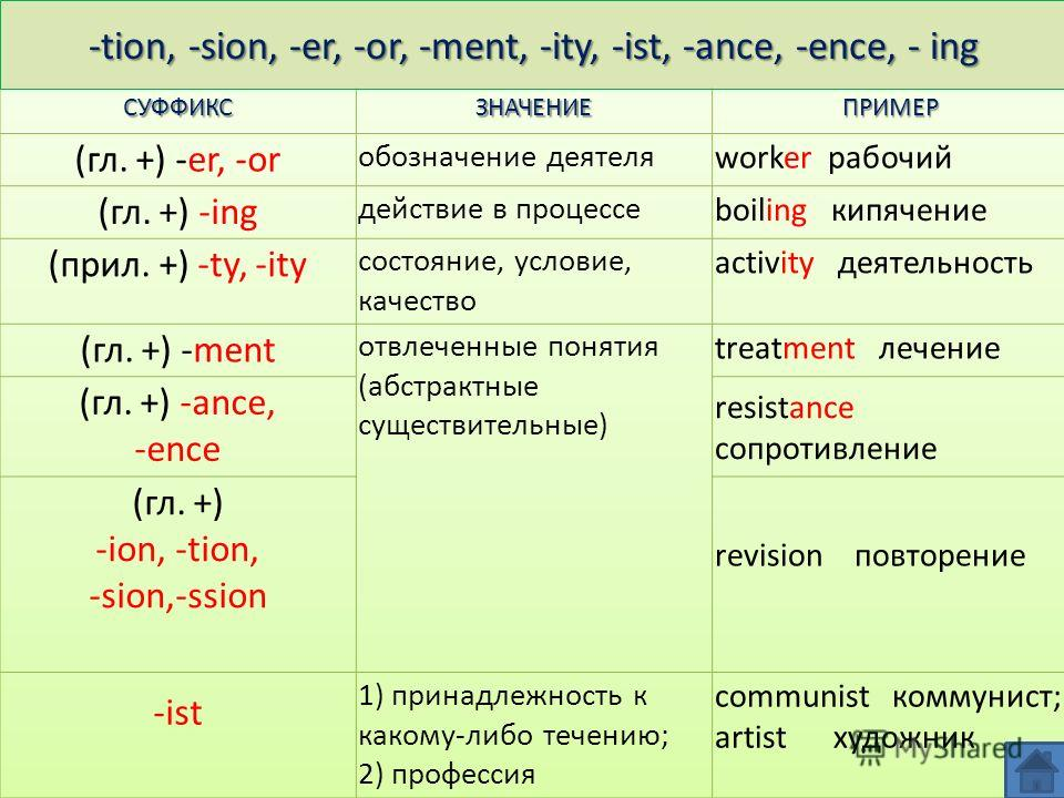 -tion, -sion, -er, -or, -ment, -ity, -ist, -ance, -ence, - ing