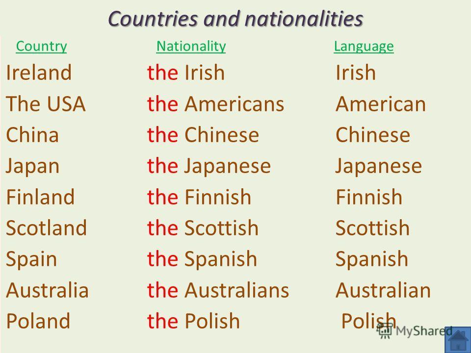 Countries and nationalities Country Nationality Language Ireland the IrishIrish The USAthe AmericansAmerican Chinathe ChineseChinese Japanthe JapaneseJapanese Finlandthe FinnishFinnish Scotlandthe ScottishScottish Spainthe SpanishSpanish Australiathe